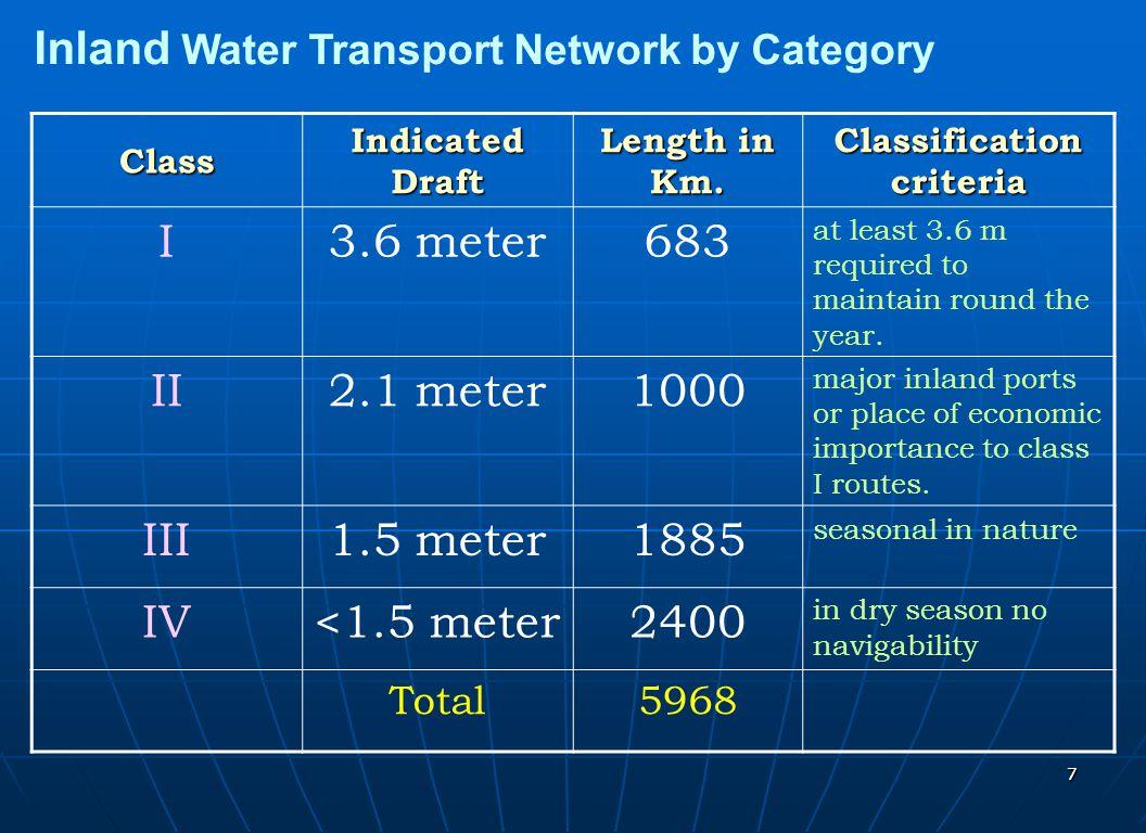 Classification criteria