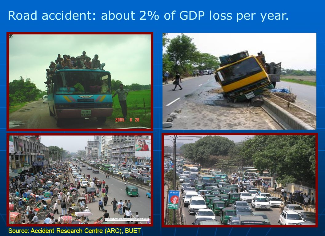 Road accident: about 2% of GDP loss per year.