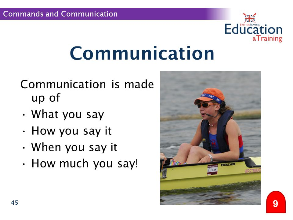 Communication Communication is made up of What you say How you say it