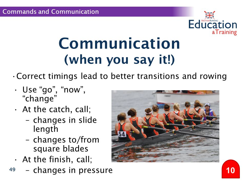 Communication (when you say it!)