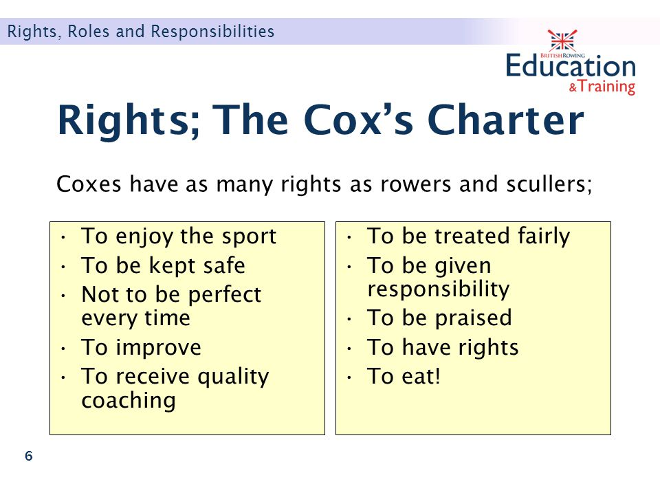 Rights; The Cox's Charter