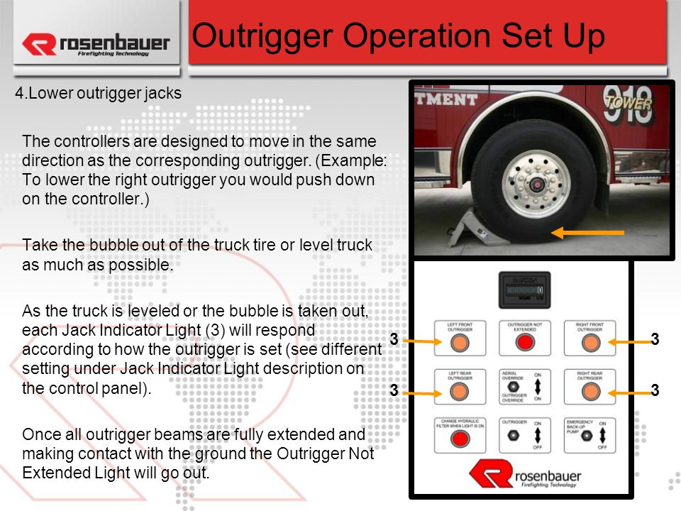 Outrigger Operation Set Up