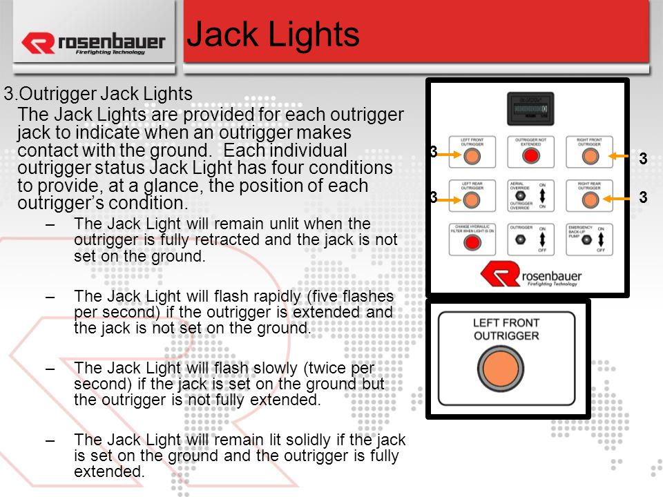 Jack Lights Outrigger Jack Lights