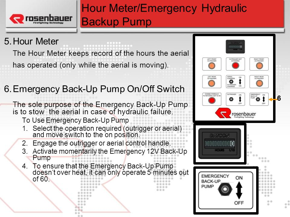 Hour Meter/Emergency Hydraulic Backup Pump