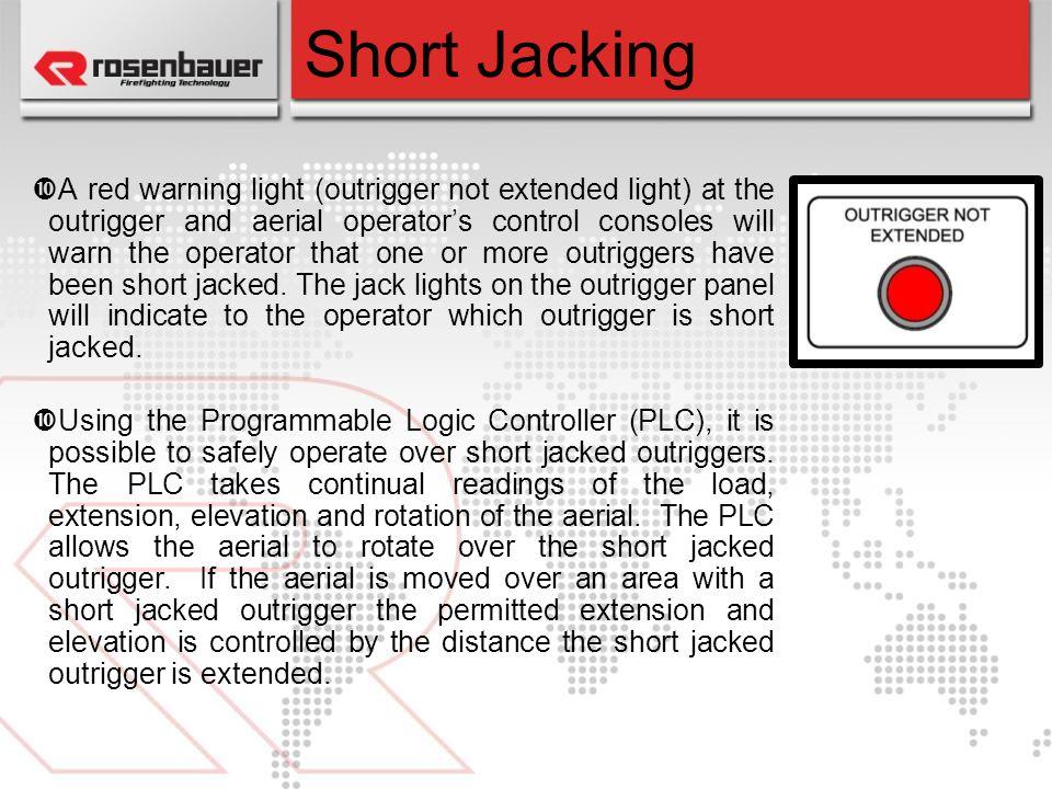 Short Jacking