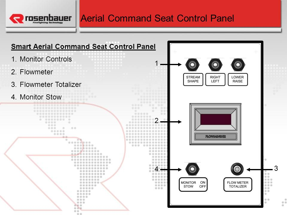 Aerial Command Seat Control Panel