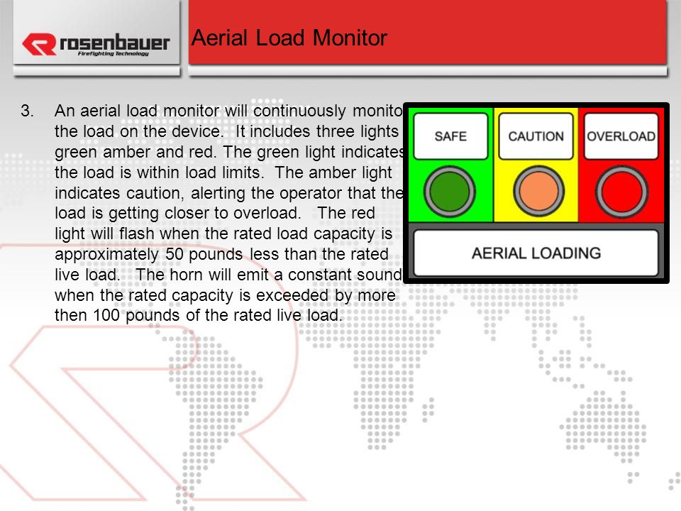 Aerial Load Monitor