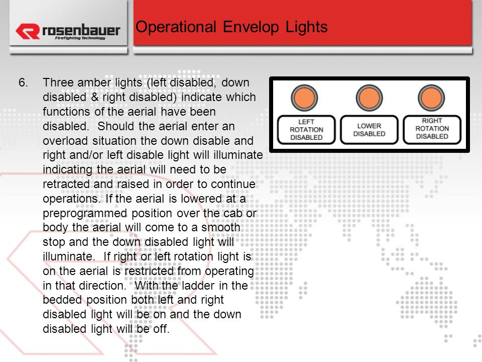 Operational Envelop Lights