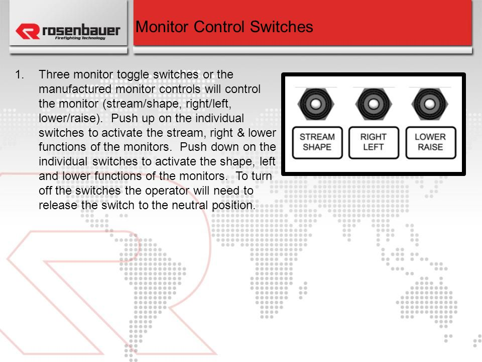 Monitor Control Switches