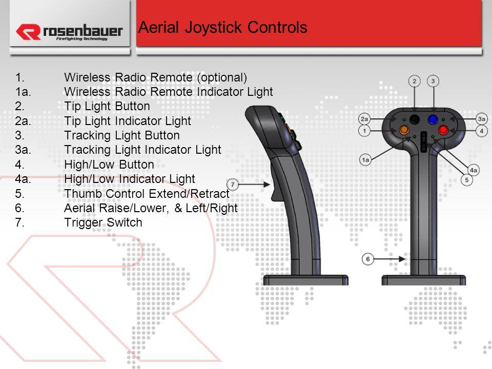 Aerial Joystick Controls