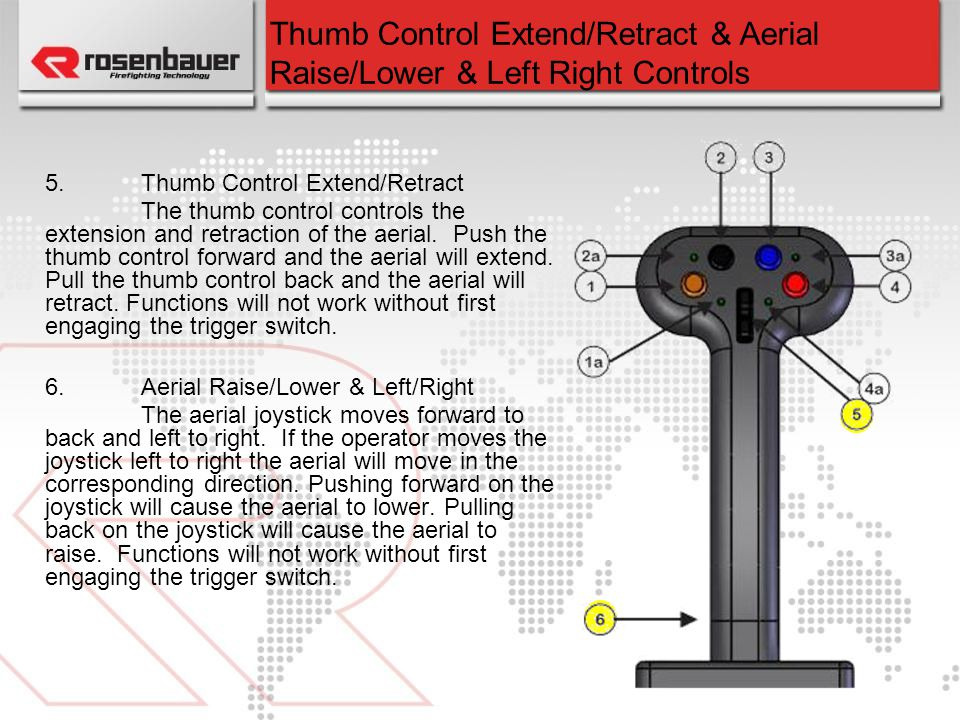 Thumb Control Extend/Retract & Aerial Raise/Lower & Left Right Controls