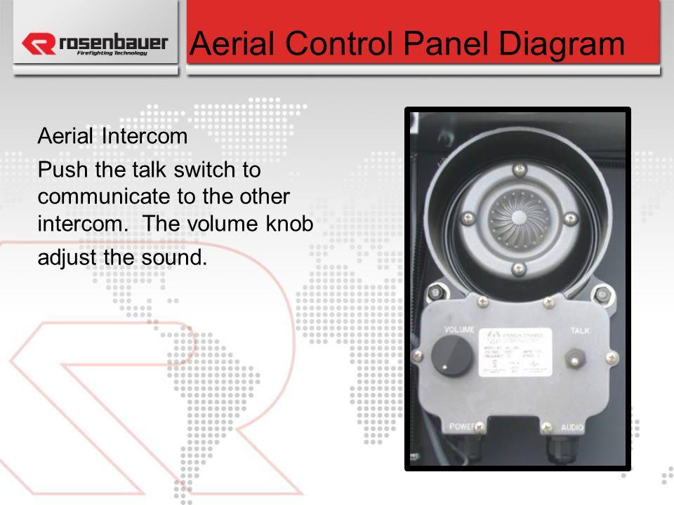 Aerial Control Panel Diagram