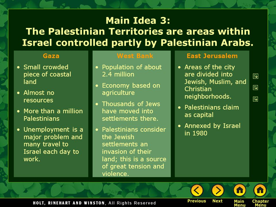 Main Idea 3: The Palestinian Territories are areas within Israel controlled partly by Palestinian Arabs.