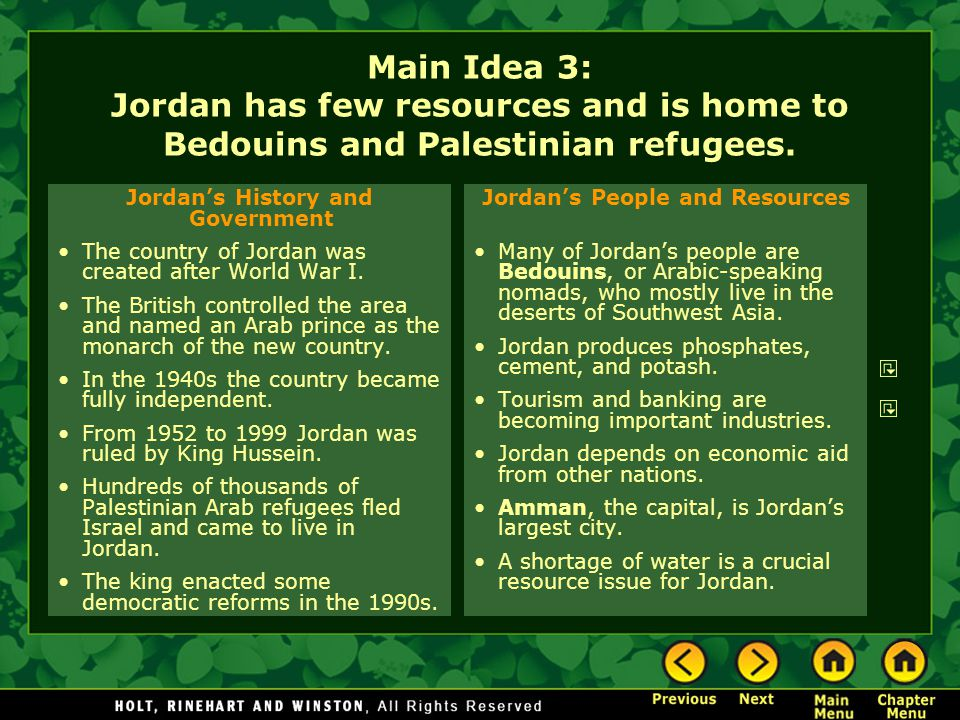 Jordan's History and Government Jordan's People and Resources
