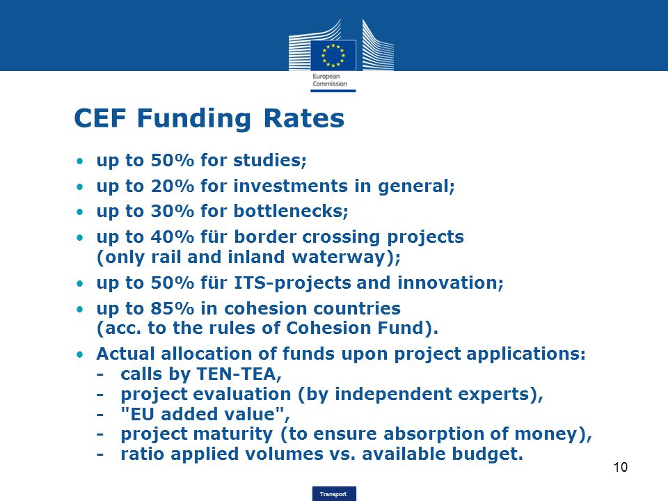 CEF Funding Rates up to 50% for studies;