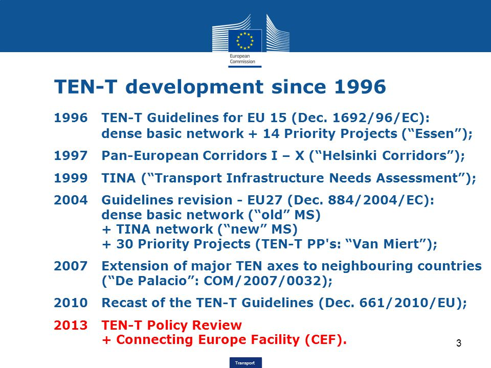 TEN-T development since 1996