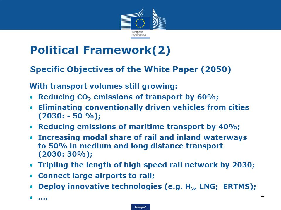 Specific Objectives of the White Paper (2050)
