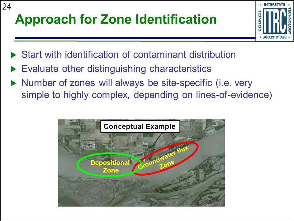 Approach for Zone Identification