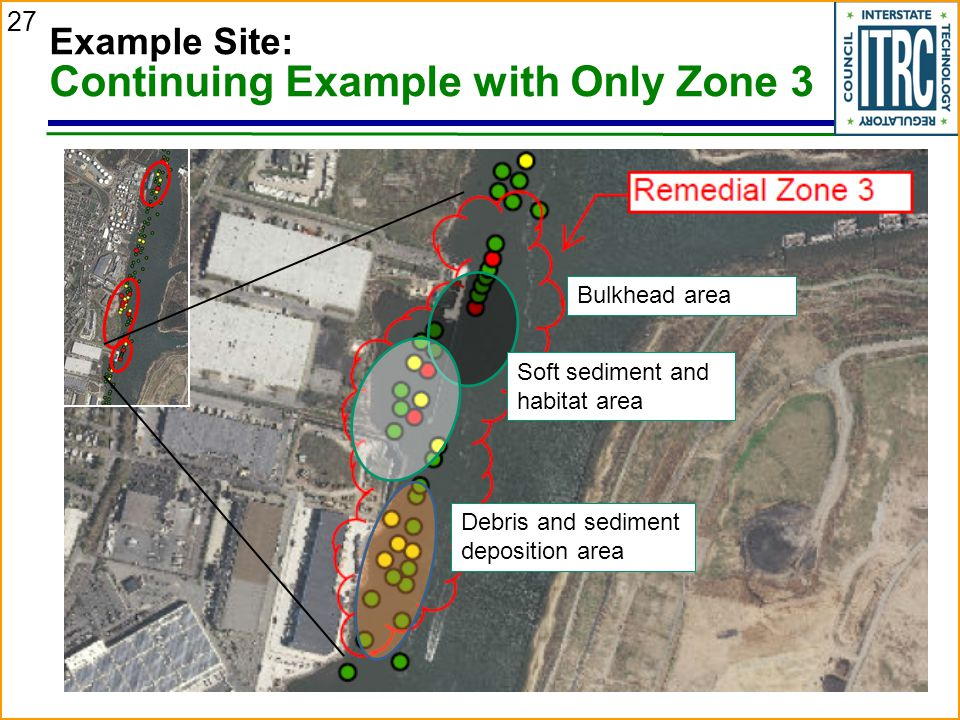 Example Site: Continuing Example with Only Zone 3