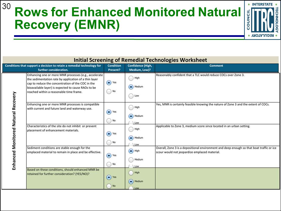 Rows for Enhanced Monitored Natural Recovery (EMNR)
