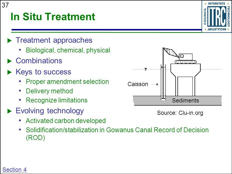 In Situ Treatment Treatment approaches Combinations Keys to success