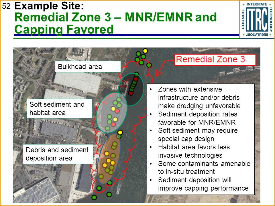 Example Site: Remedial Zone 3 – MNR/EMNR and Capping Favored