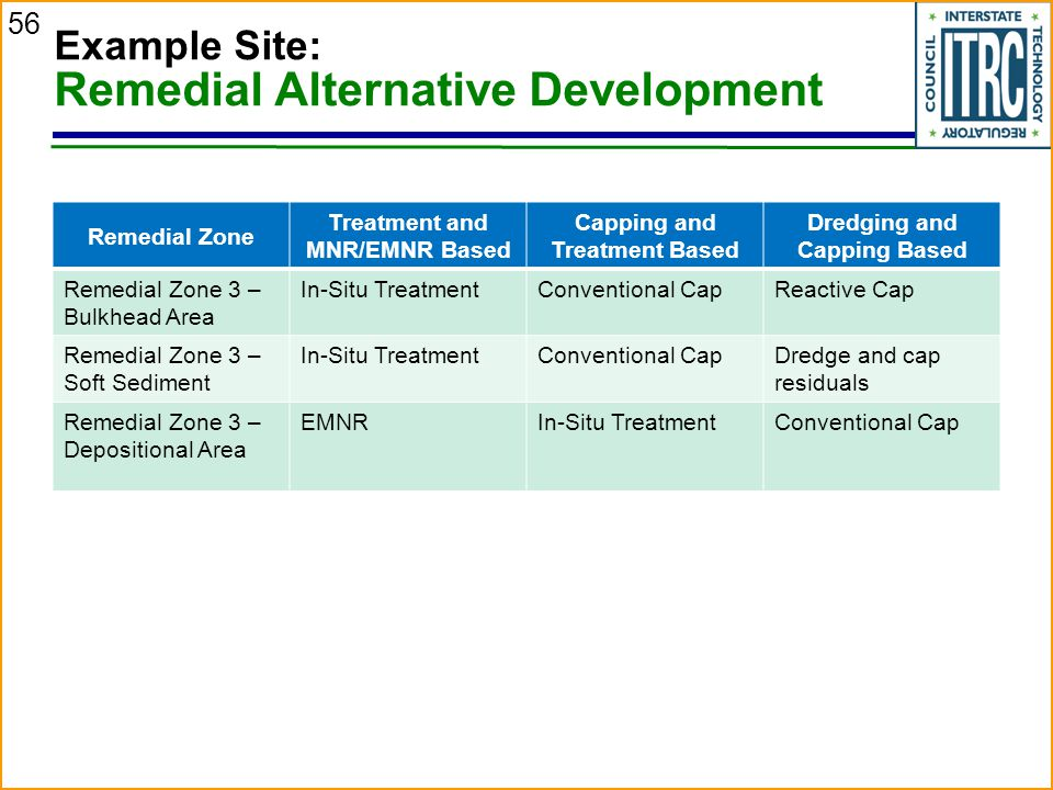Example Site: Remedial Alternative Development
