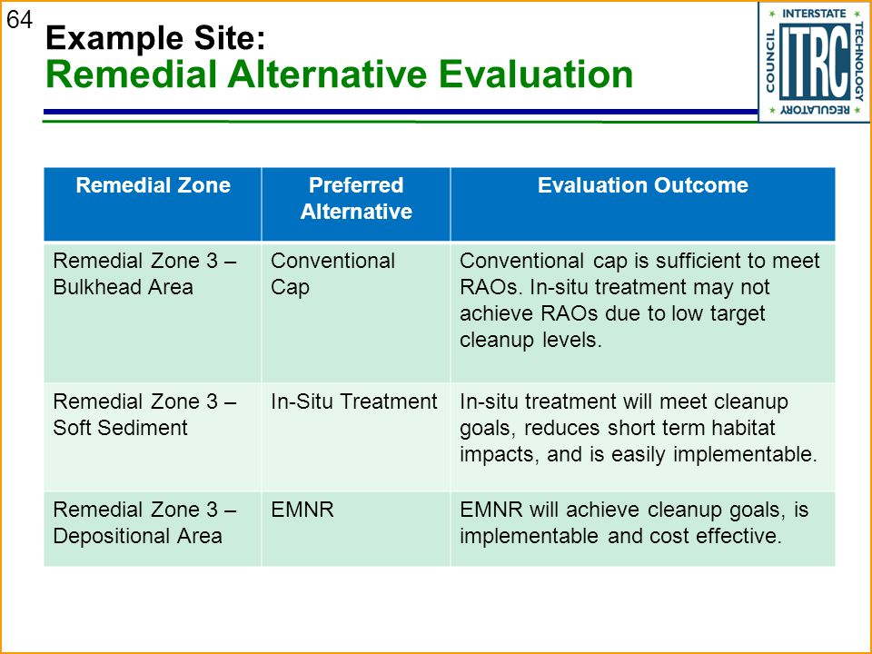 Example Site: Remedial Alternative Evaluation