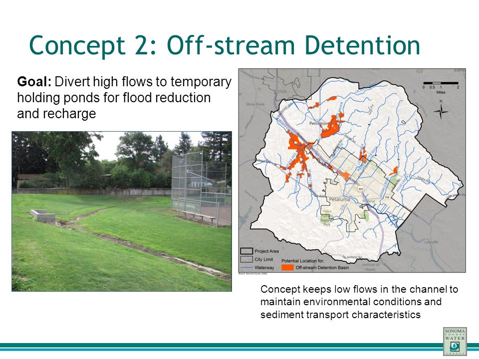 Concept 2: Off-stream Detention