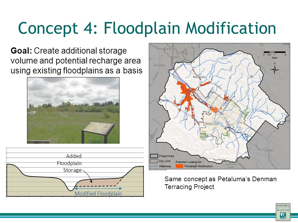 Concept 4: Floodplain Modification