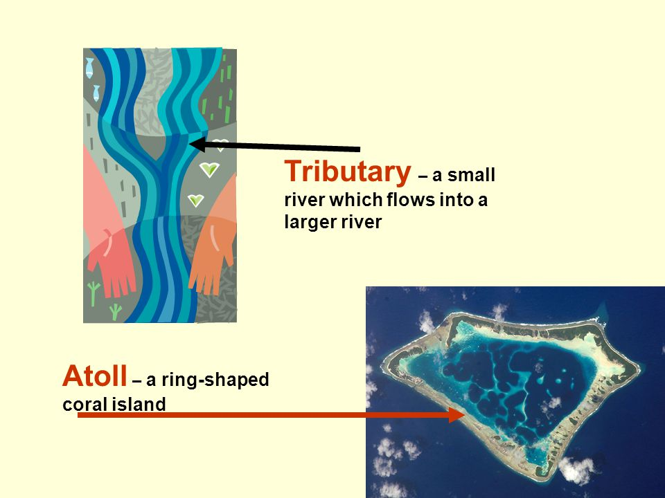 Tributary – a small river which flows into a larger river