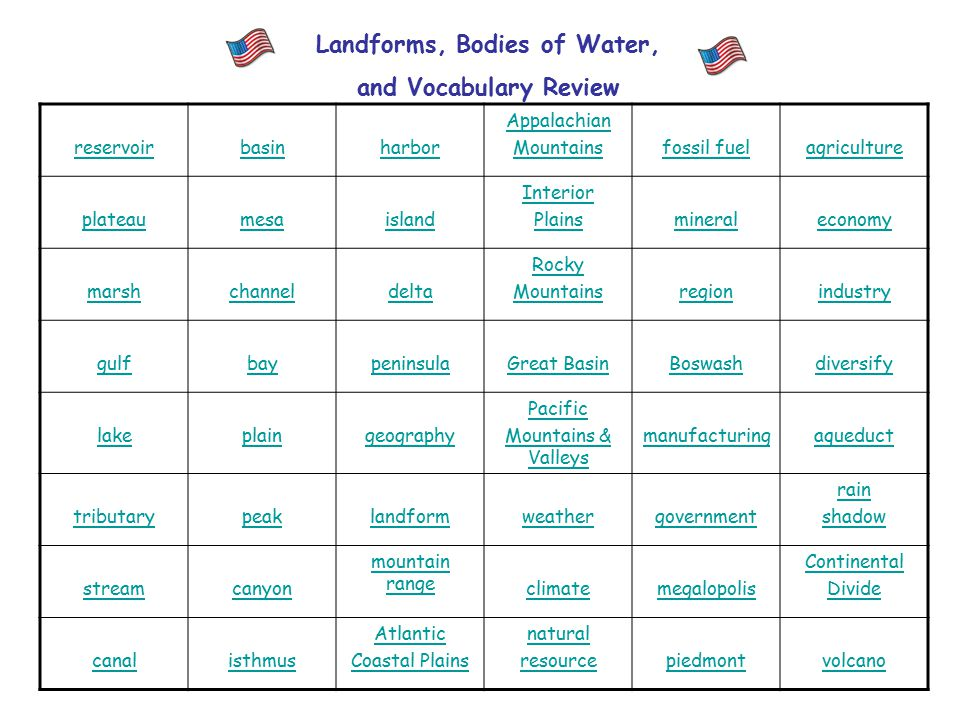 Landforms Bodies of Water ppt download – Landforms and Bodies of Water Worksheet