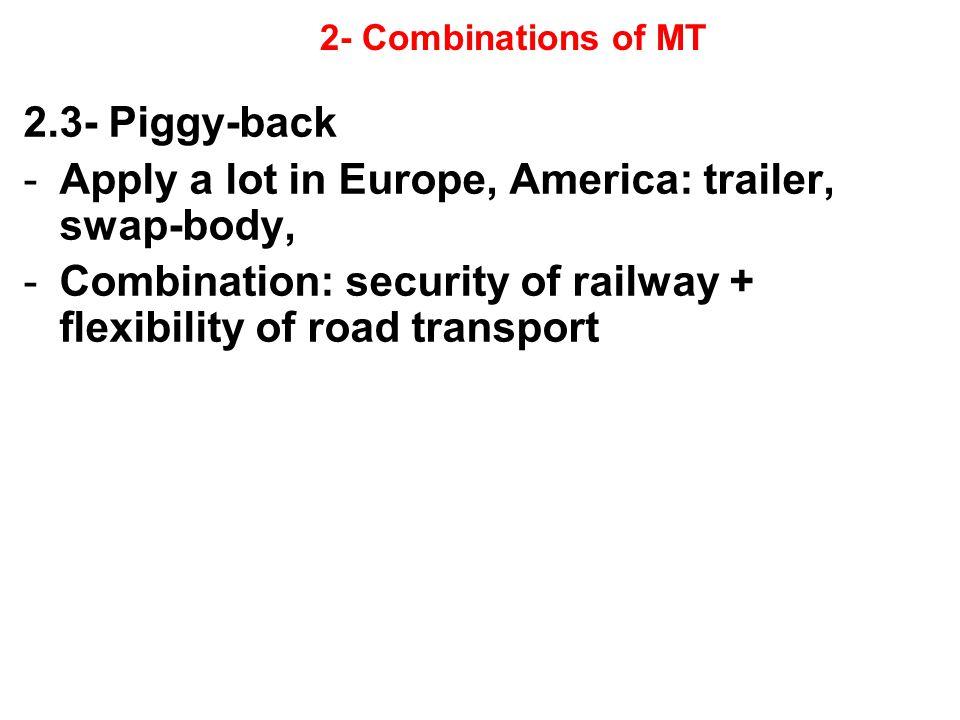 Apply a lot in Europe, America: trailer, swap-body,