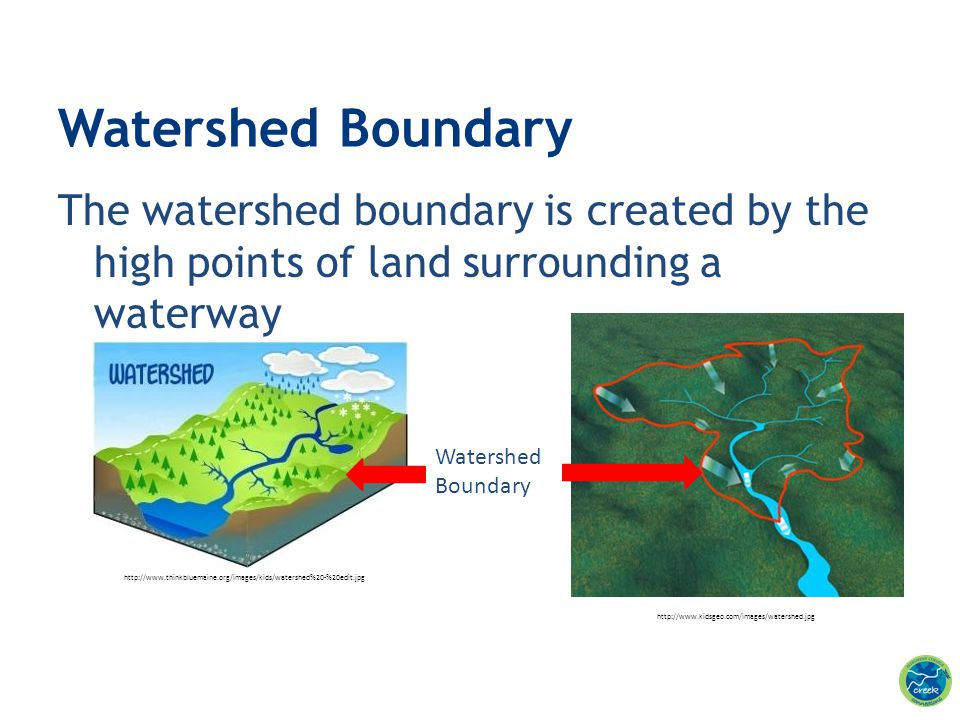 Watershed Boundary The watershed boundary is created by the high points of land surrounding a waterway.