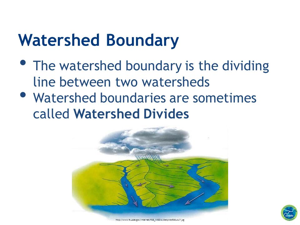 Watershed Boundary The watershed boundary is the dividing line between two watersheds. Watershed boundaries are sometimes called Watershed Divides.
