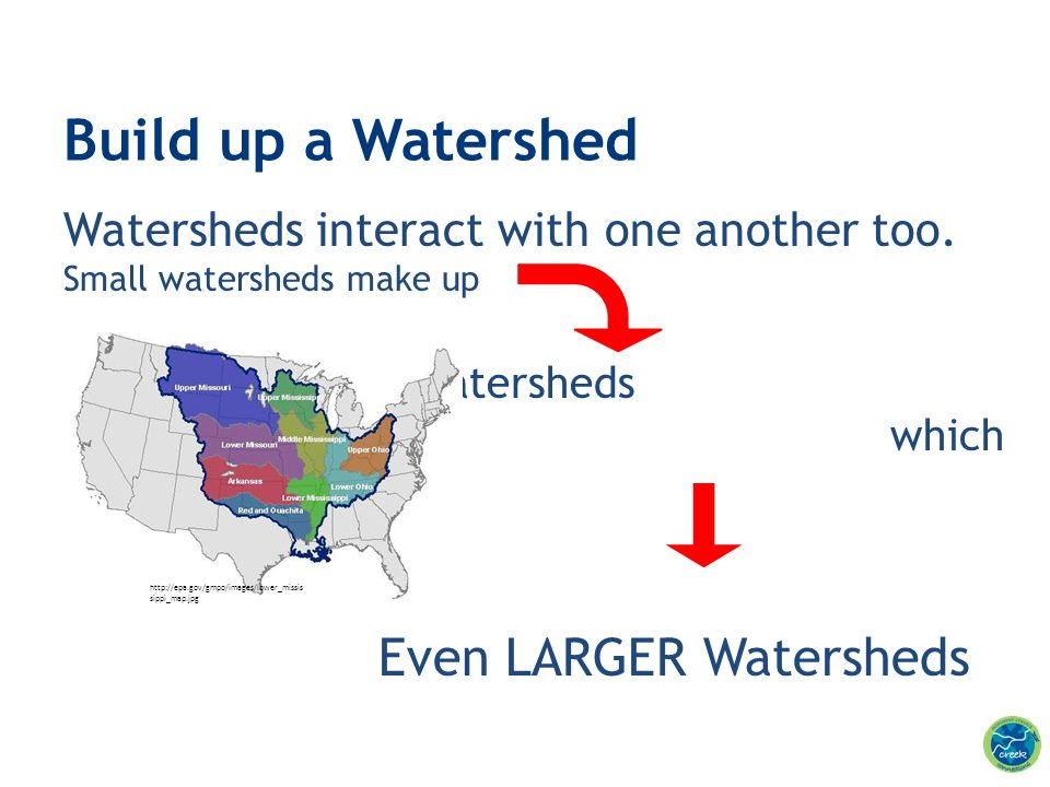 Build up a Watershed Even LARGER Watersheds