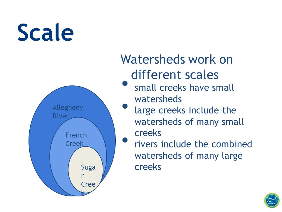 Scale Watersheds work on different scales