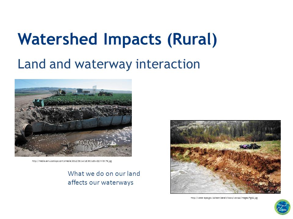 Watershed Impacts (Rural)