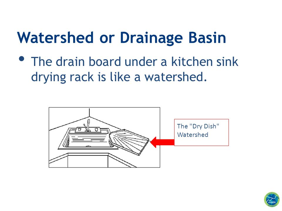 Watershed or Drainage Basin