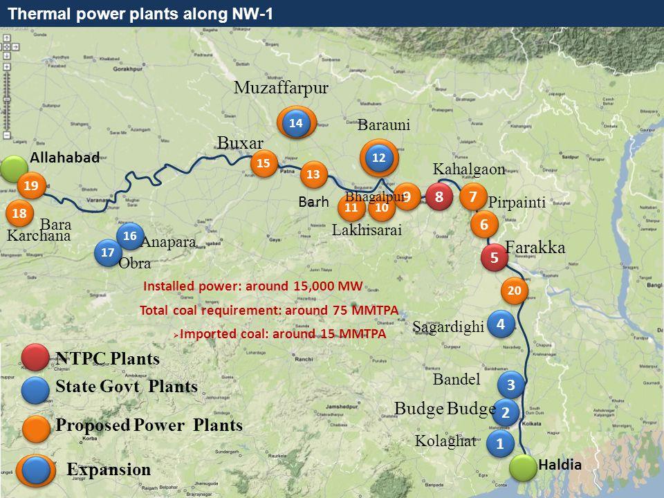 THANK YOU Muzaffarpur Buxar Farakka NTPC Plants State Govt Plants