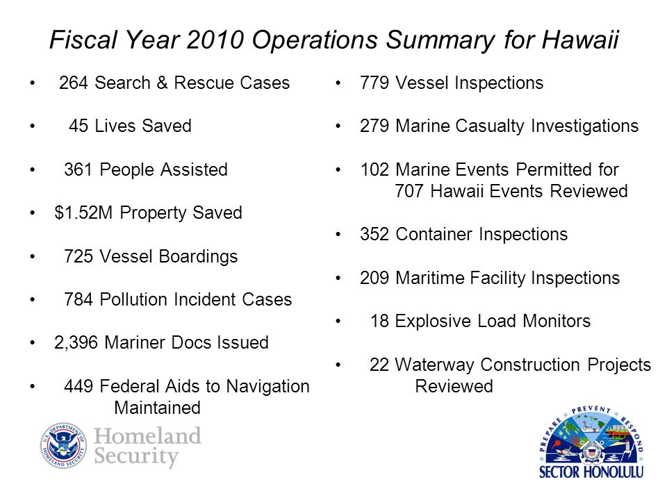 Fiscal Year 2010 Operations Summary for Hawaii