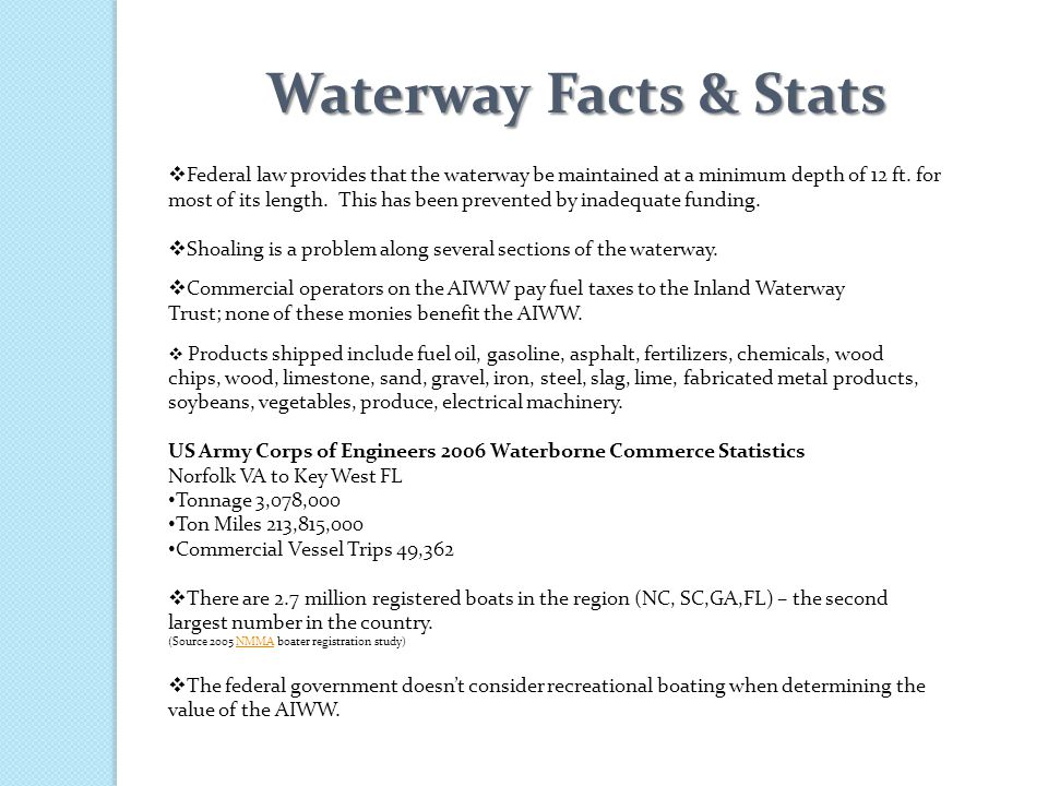 Waterway Facts & Stats
