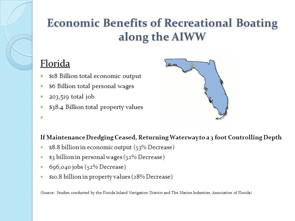Economic Benefits of Recreational Boating along the AIWW