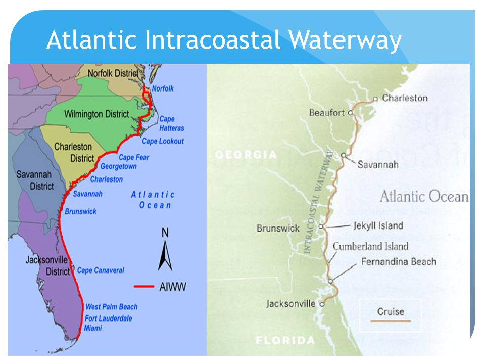 Atlantic Intracoastal Waterway