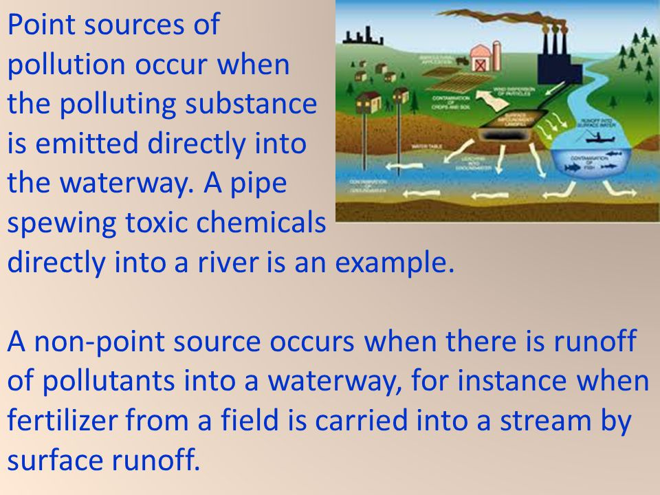 Point sources of pollution occur when. the polluting substance. is emitted directly into. the waterway. A pipe.