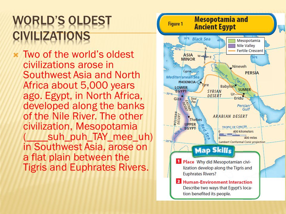 world's oldest civilizations