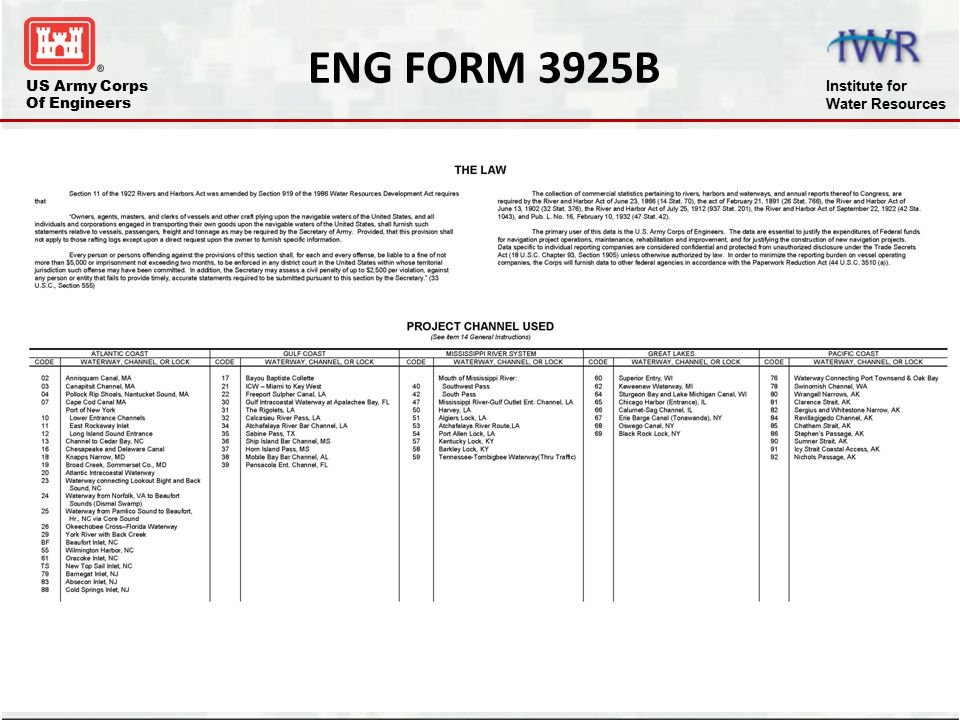 ENG FORM 3925B The Law and Project Channel Used Codes are located on the back of the form.