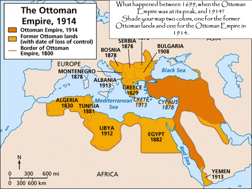What happened between 1699, when the Ottoman Empire was at its peak, and 1914