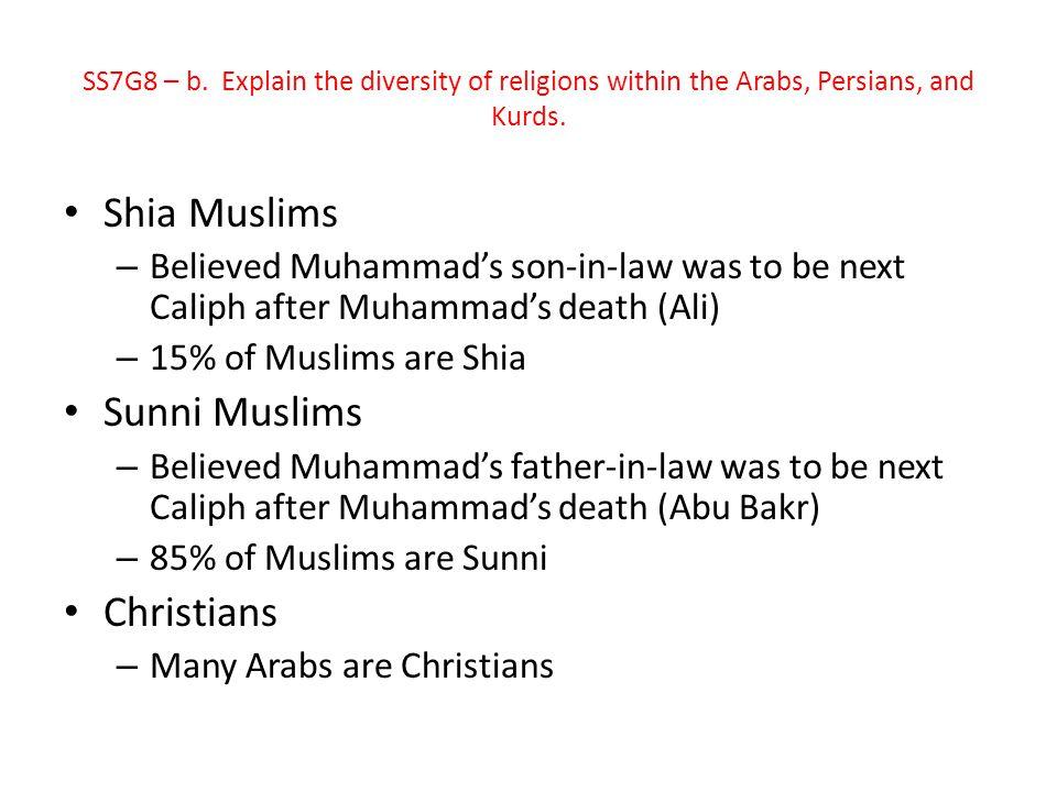 Shia Muslims Sunni Muslims Christians