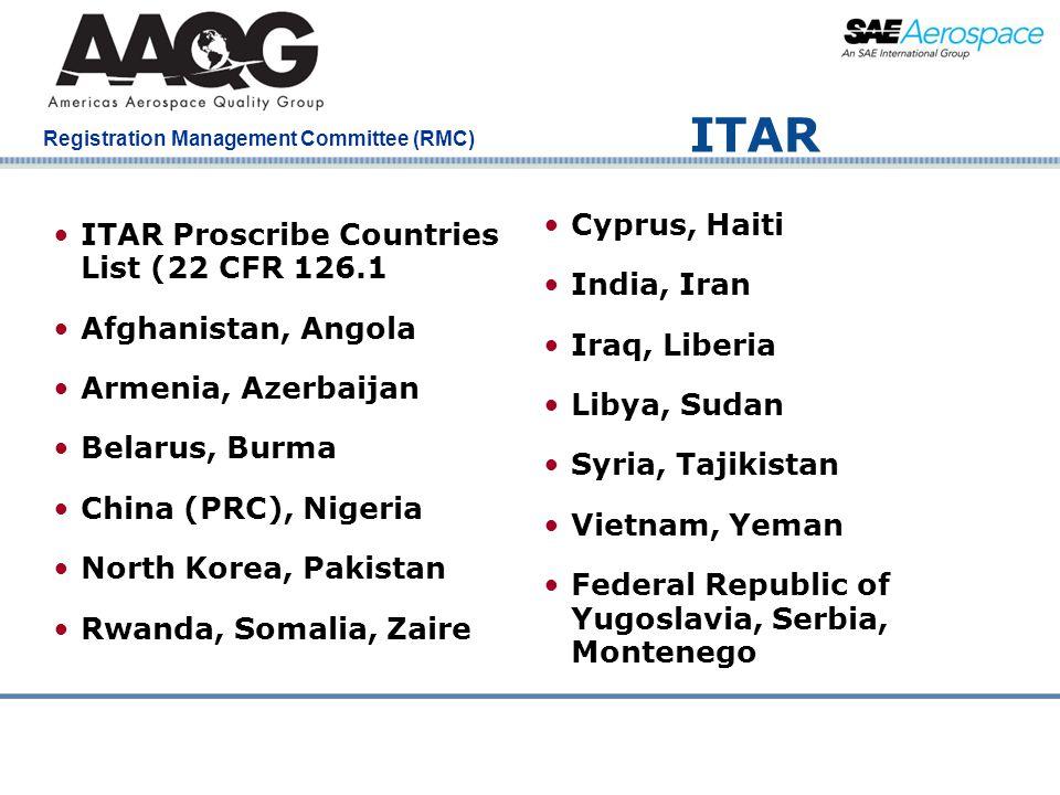 ITAR Cyprus, Haiti ITAR Proscribe Countries List (22 CFR 126.1